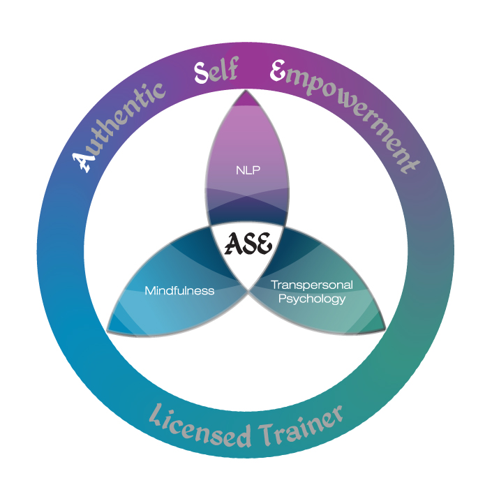 ASE-Licensed-Trainer