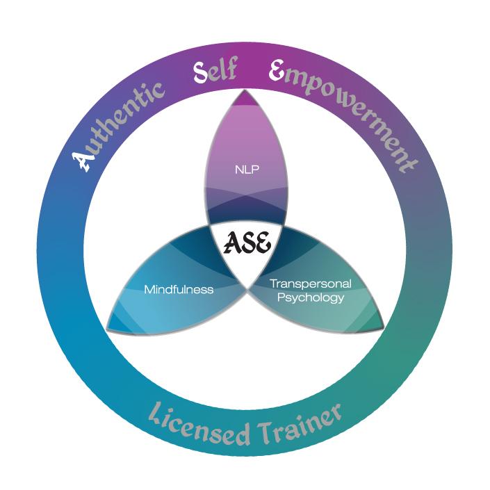 ASE-Licensed-Trainer